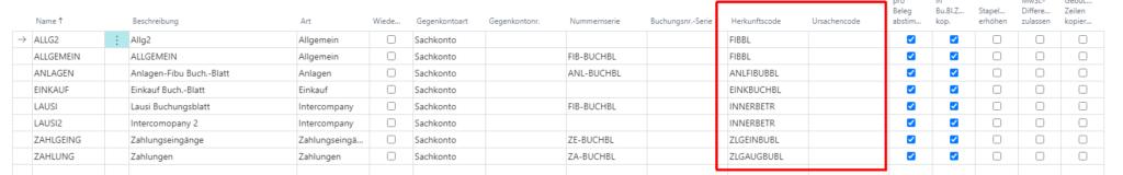 Buchungsblattvorlagen_urcode