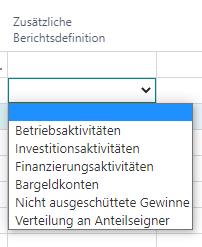 Berichtsdefinition deutsch