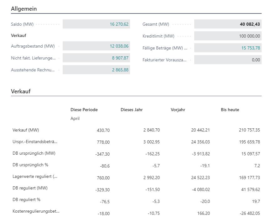 Debitor Aktionsleiste Statistik