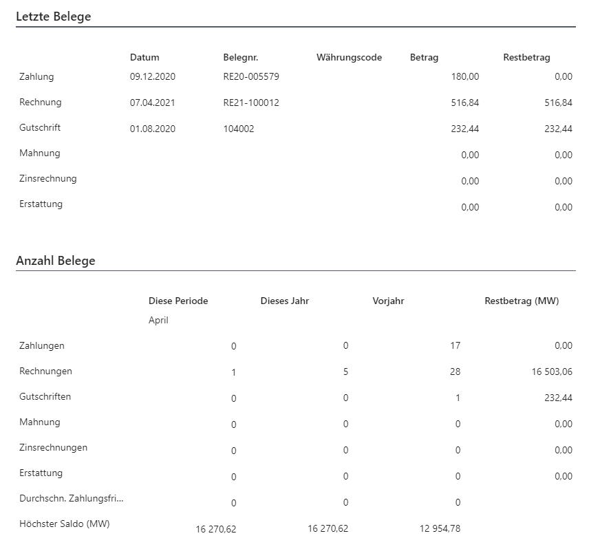 Debitor_Aktionsleiste Buchungsstatistik