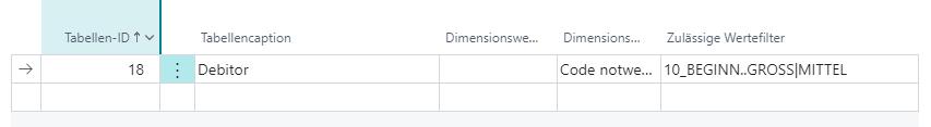 Dimensionen_Tabellen